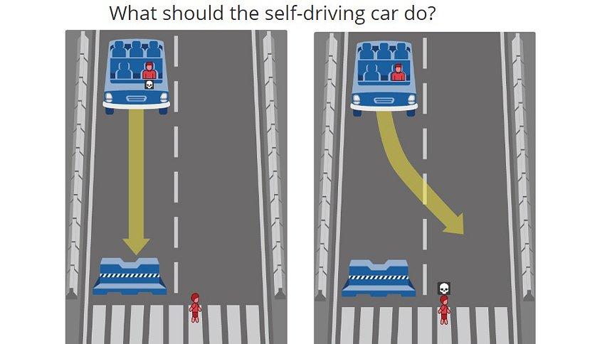 Bildergebnis für trolley problem autonomes fahren